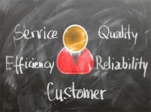 Why Leading Customer Complaint Software And Outsourced Customer Care Go Hand In Hand