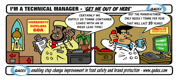 food supply chain risk